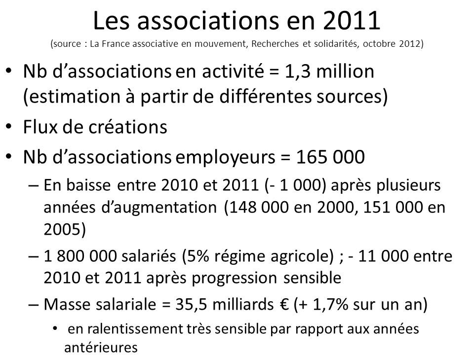 Les associations en 2011 (source : La France associative en mouvement, Recherches et solidarités, octobre 2012) Nb dassociations en activité = 1,3 mil