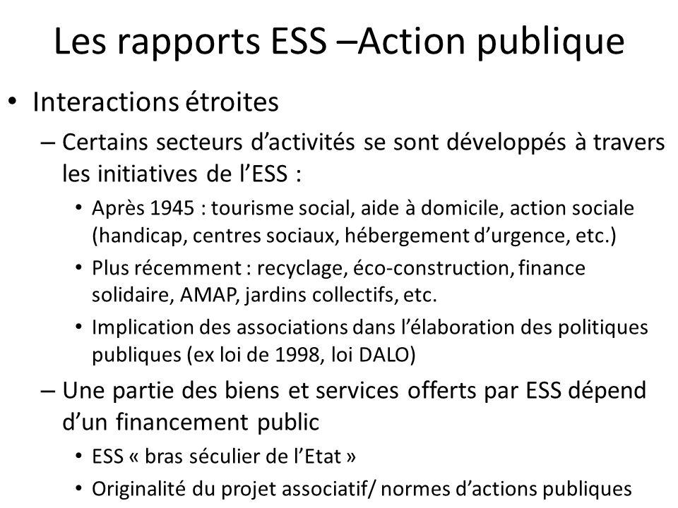 Les rapports ESS –Action publique Interactions étroites – Certains secteurs dactivités se sont développés à travers les initiatives de lESS : Après 19