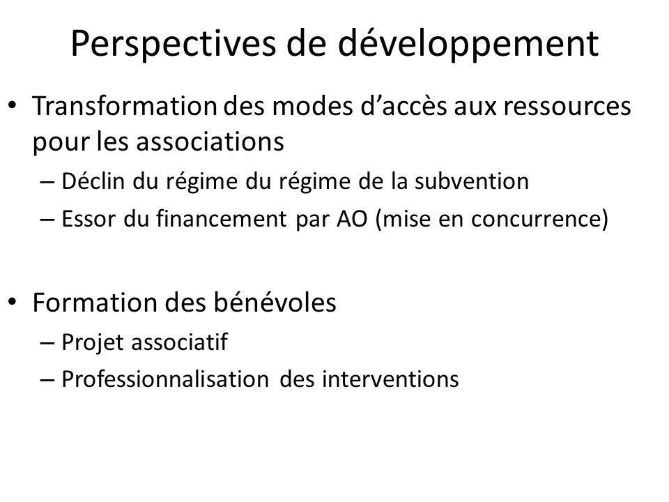 Perspectives de développement Transformation des modes daccès aux ressources pour les associations – Déclin du régime du régime de la subvention – Ess