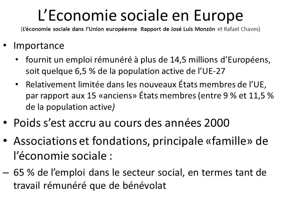 LEconomie sociale en Europe (Léconomie sociale dans lUnion européenne Rapport de José Luis Monzón et Rafael Chaves) Importance fournit un emploi rémun