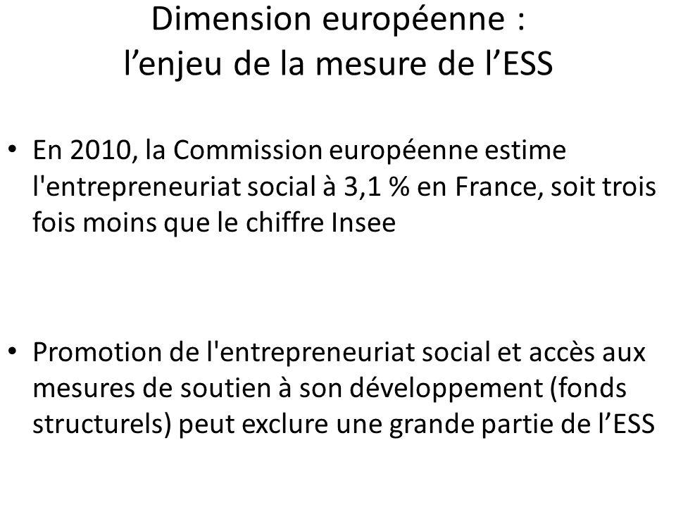 Dimension européenne : lenjeu de la mesure de lESS En 2010, la Commission européenne estime l'entrepreneuriat social à 3,1 % en France, soit trois foi