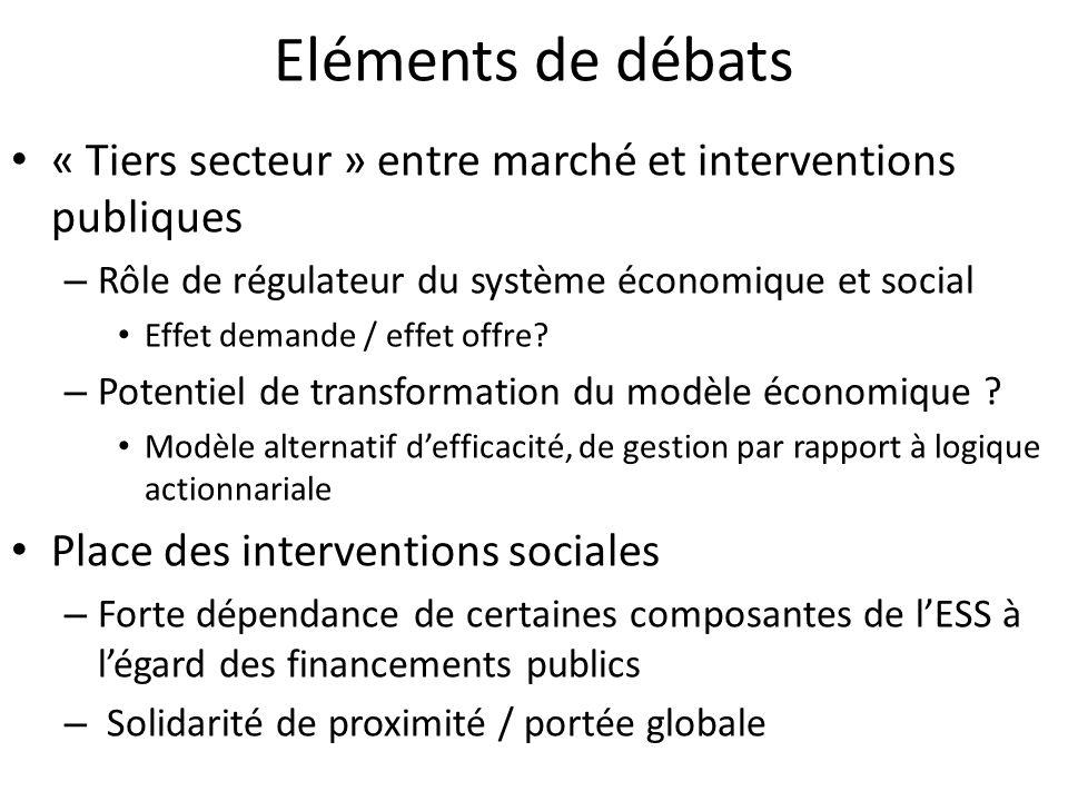 Eléments de débats « Tiers secteur » entre marché et interventions publiques – Rôle de régulateur du système économique et social Effet demande / effe