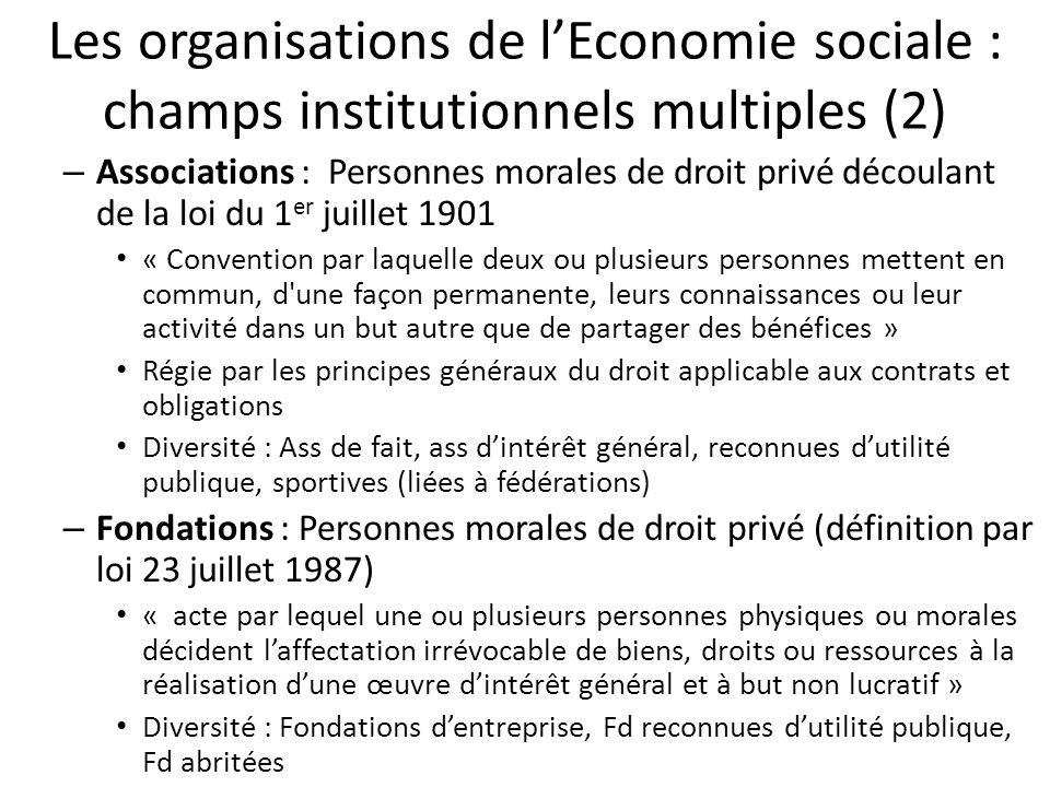 Les organisations de lEconomie sociale : champs institutionnels multiples (2) – Associations : Personnes morales de droit privé découlant de la loi du