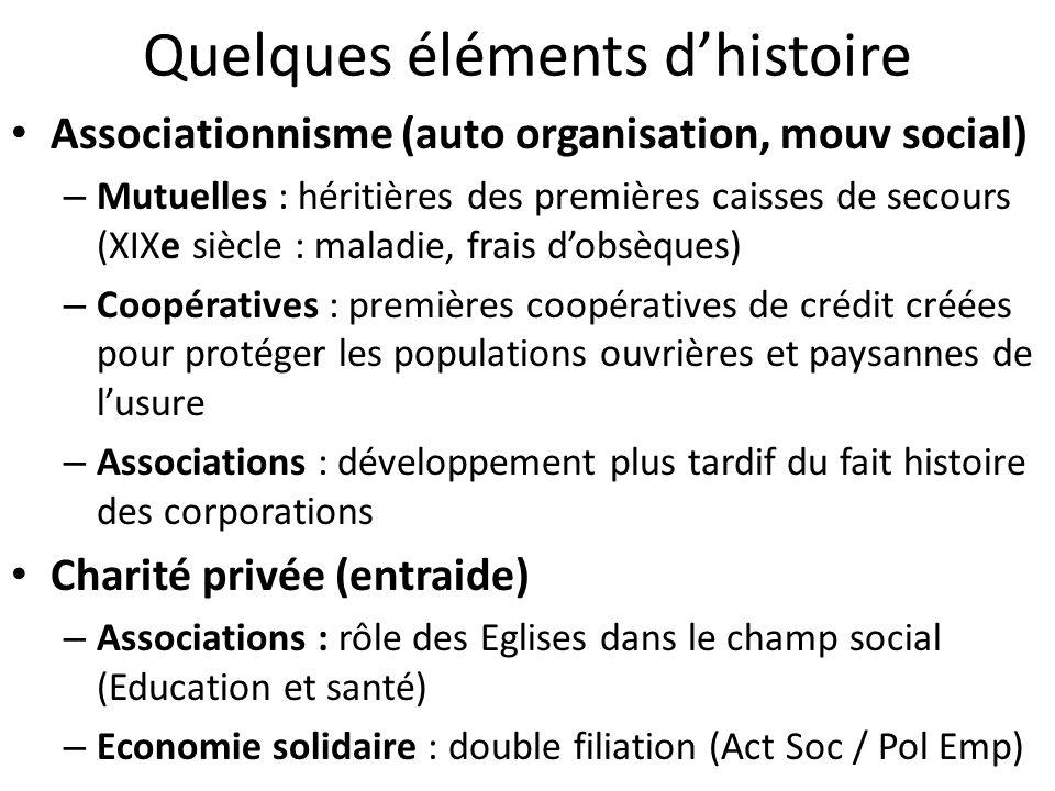 Quelques éléments dhistoire Associationnisme (auto organisation, mouv social) – Mutuelles : héritières des premières caisses de secours (XIXe siècle :