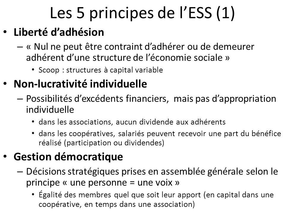 Les 5 principes de lESS (1) Liberté dadhésion – « Nul ne peut être contraint dadhérer ou de demeurer adhérent dune structure de léconomie sociale » Sc