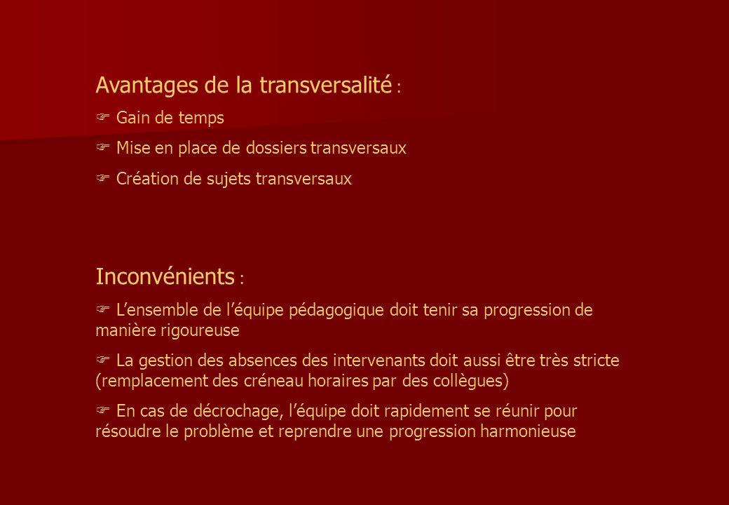 Avantages de la transversalité : Gain de temps Mise en place de dossiers transversaux Création de sujets transversaux Inconvénients : Lensemble de léq
