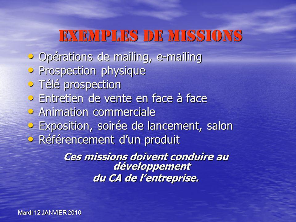 Mardi 12 JANVIER 2010 Exemples de missions Opérations de mailing, e-mailing Opérations de mailing, e-mailing Prospection physique Prospection physique