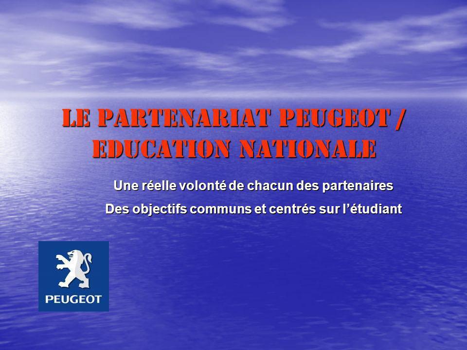 Le Partenariat Peugeot / Education Nationale Une réelle volonté de chacun des partenaires Des objectifs communs et centrés sur létudiant