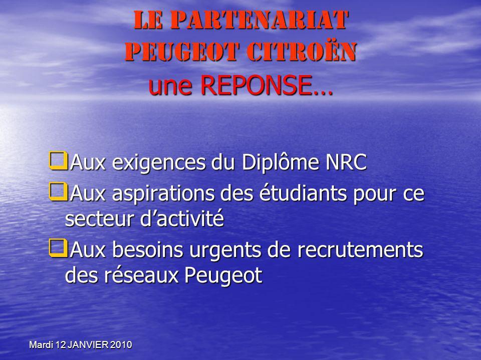 Mardi 12 JANVIER 2010 Le Partenariat Peugeot Citroën une REPONSE… Aux exigences du Diplôme NRC Aux exigences du Diplôme NRC Aux aspirations des étudia