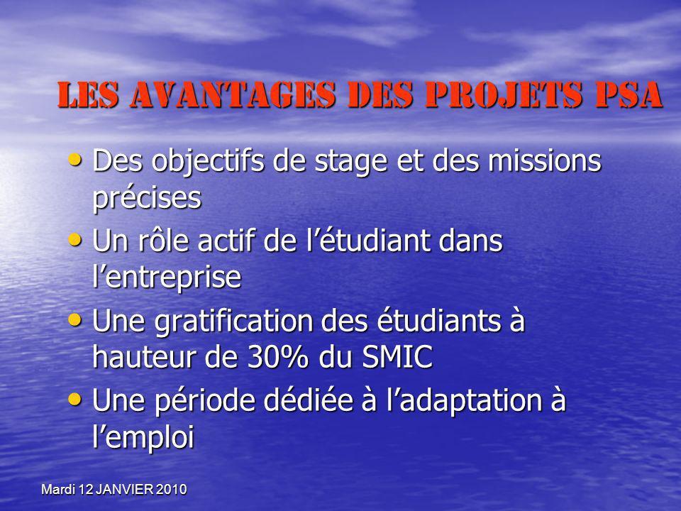 Mardi 12 JANVIER 2010 Les avantages des projets PSA Des objectifs de stage et des missions précises Des objectifs de stage et des missions précises Un