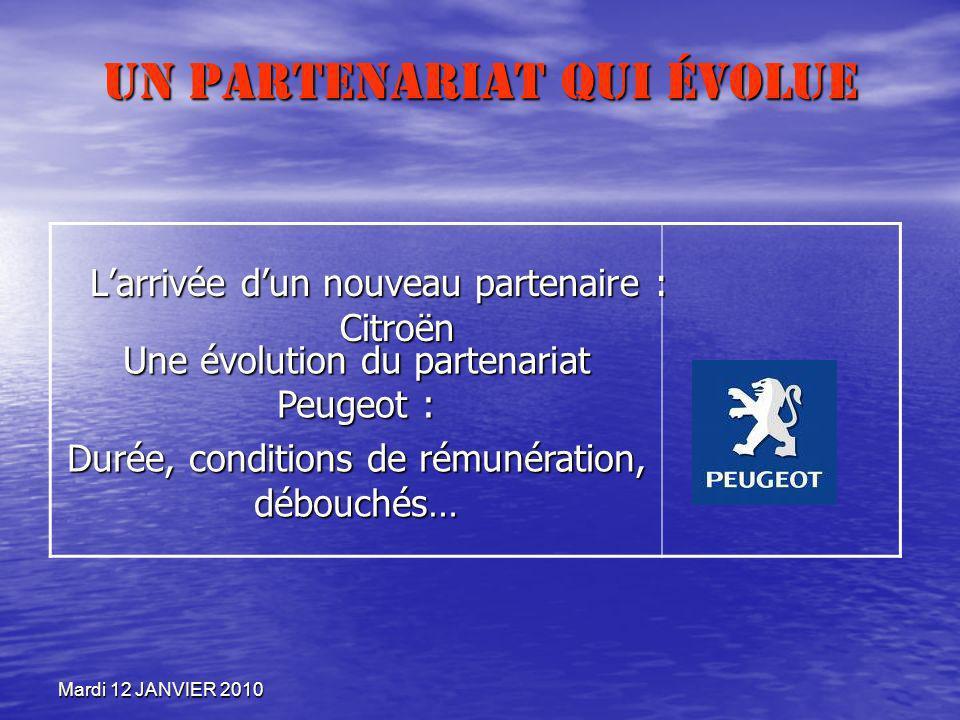 Mardi 12 JANVIER 2010 Un partenariat qui évolue Larrivée dun nouveau partenaire : Citroën Une évolution du partenariat Peugeot : Durée, conditions de