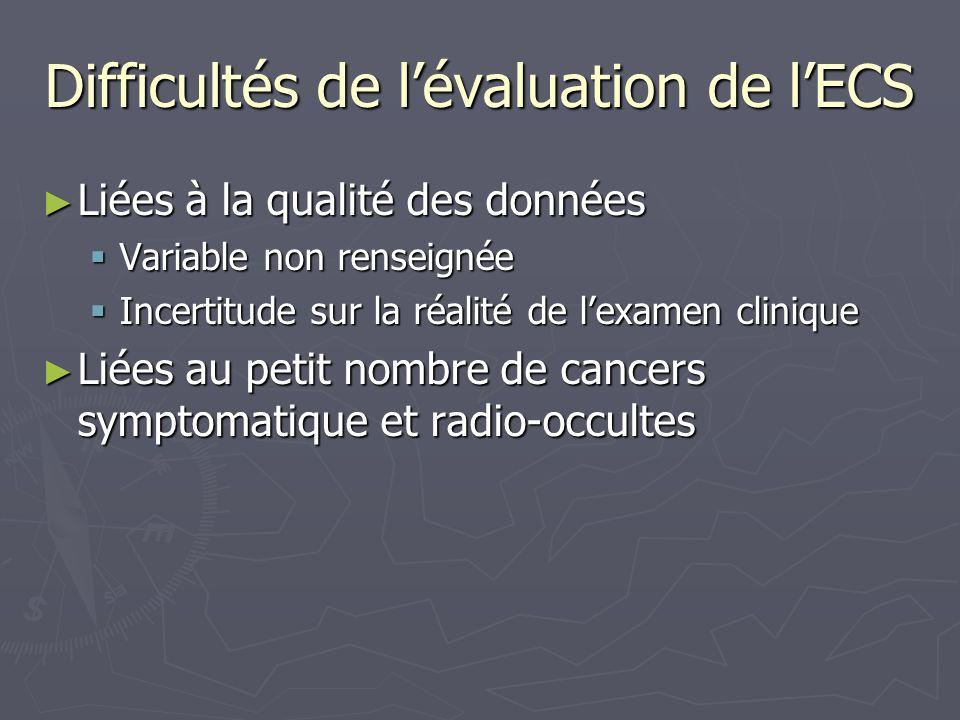 Difficultés de lévaluation de lECS Liées à la qualité des données Liées à la qualité des données Variable non renseignée Variable non renseignée Incer