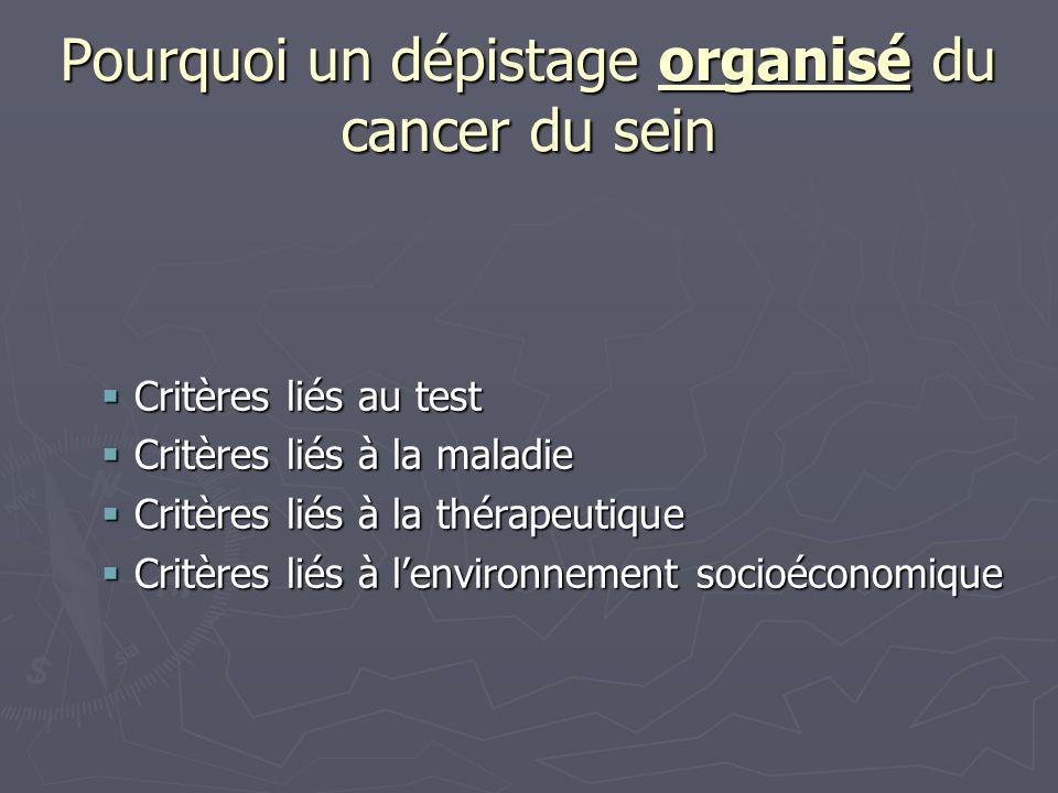 Pourquoi un dépistage organisé du cancer du sein Critères liés au test Critères liés au test Critères liés à la maladie Critères liés à la maladie Cri