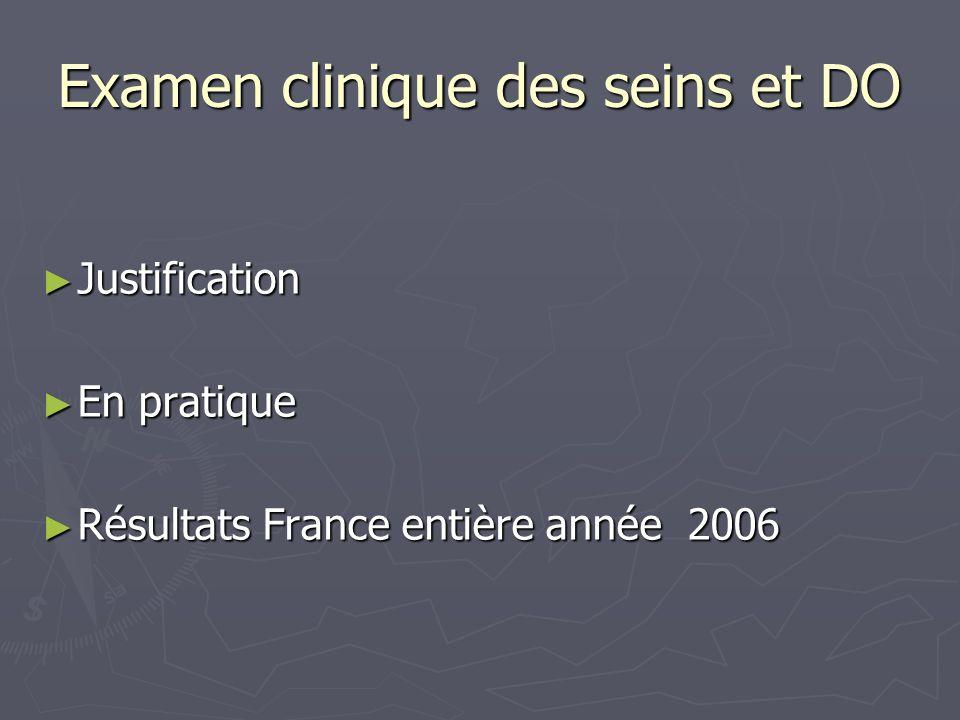 Examen clinique des seins et DO Justification Justification En pratique En pratique Résultats France entière année 2006 Résultats France entière année