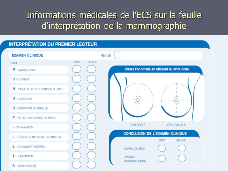 Informations médicales de lECS sur la feuille dinterprétation de la mammographie
