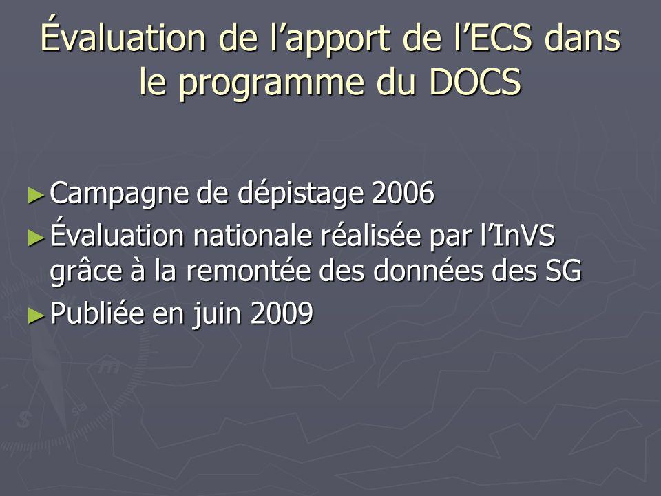 Évaluation de lapport de lECS dans le programme du DOCS Campagne de dépistage 2006 Campagne de dépistage 2006 Évaluation nationale réalisée par lInVS