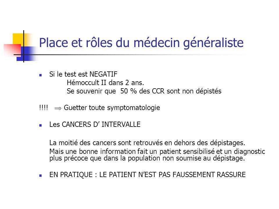 Si le test est NEGATIF Hémoccult II dans 2 ans. Se souvenir que 50 % des CCR sont non dépistés !!!! Guetter toute symptomatologie Les CANCERS D INTERV