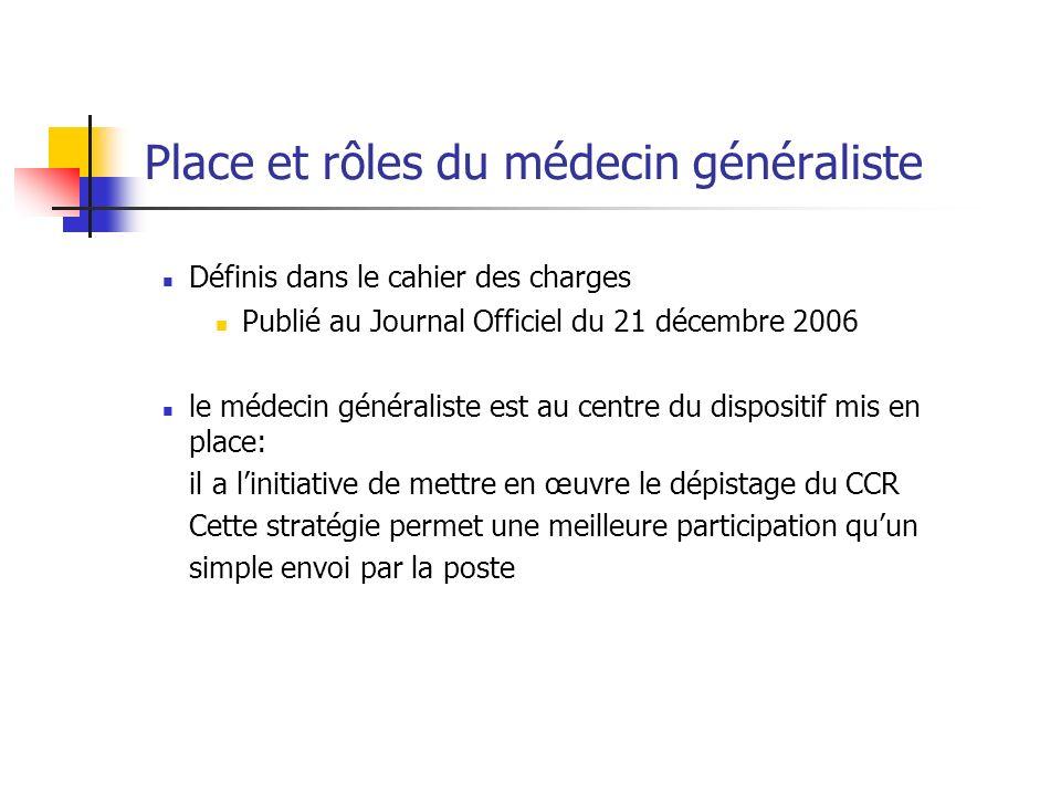 Place et rôles du médecin généraliste Recherche de léligibilité des patients Remise du test aux patients Suivi des résultats du test et de la prise en charge des patients en cas de test « positif » Participation à lévaluation de la campagne