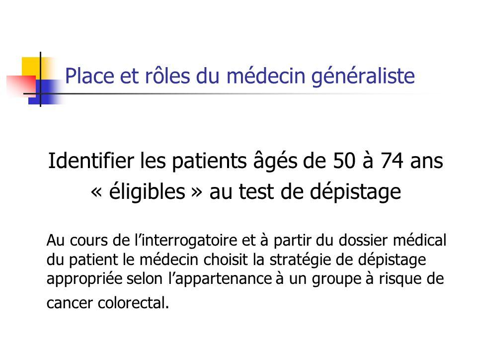 Identifier les patients âgés de 50 à 74 ans « éligibles » au test de dépistage Au cours de linterrogatoire et à partir du dossier médical du patient l