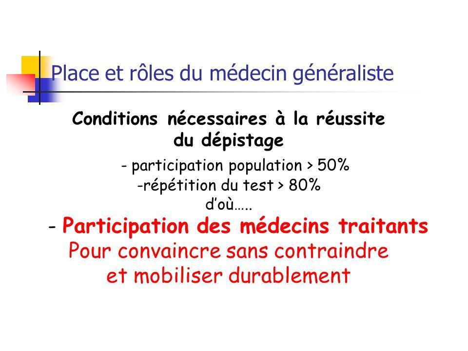 Place et rôles du médecin généraliste Conditions nécessaires à la réussite du dépistage - participation population > 50% -répétition du test > 80% doù