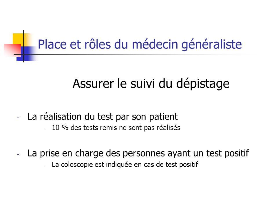 Assurer le suivi du dépistage - La réalisation du test par son patient - 10 % des tests remis ne sont pas réalisés - La prise en charge des personnes