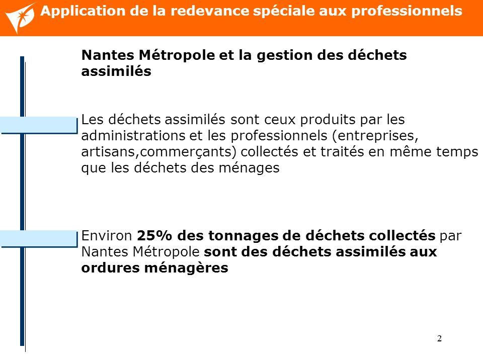 22 Nantes Métropole et la gestion des déchets assimilés Les déchets assimilés sont ceux produits par les administrations et les professionnels (entrep