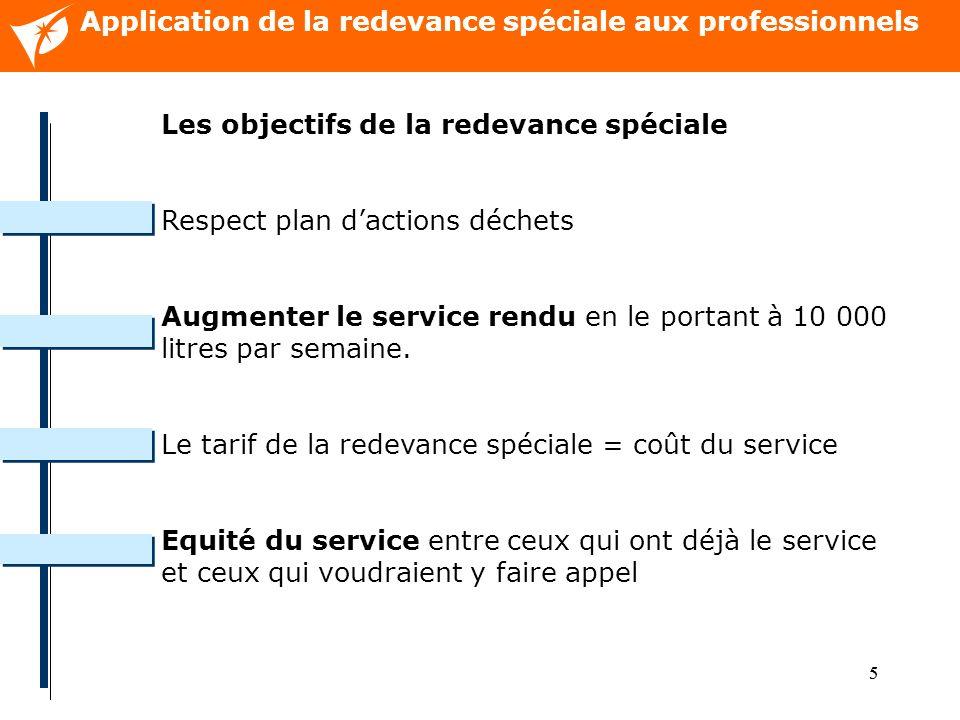 55 Application de la redevance spéciale aux professionnels Les objectifs de la redevance spéciale Respect plan dactions déchets Augmenter le service rendu en le portant à 10 000 litres par semaine.