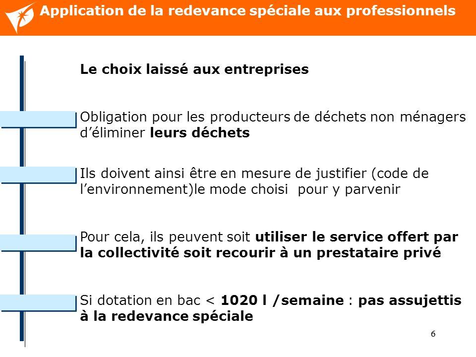 66 Application de la redevance spéciale aux professionnels Le choix laissé aux entreprises Obligation pour les producteurs de déchets non ménagers dél
