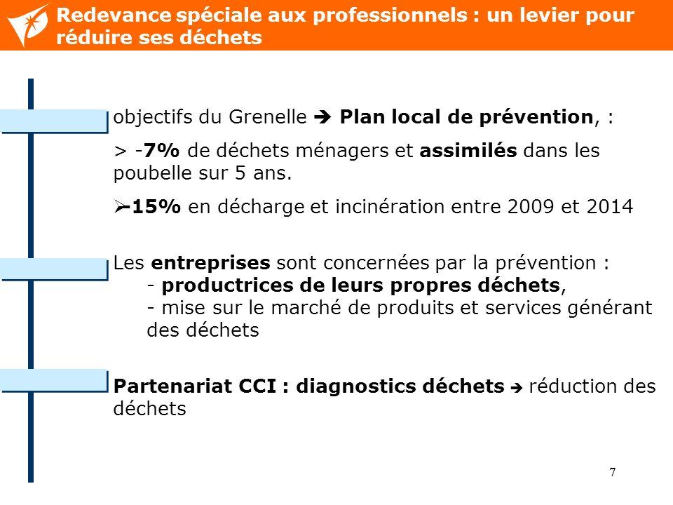 77 Redevance spéciale aux professionnels : un levier pour réduire ses déchets objectifs du Grenelle Plan local de prévention, : > -7% de déchets ménag
