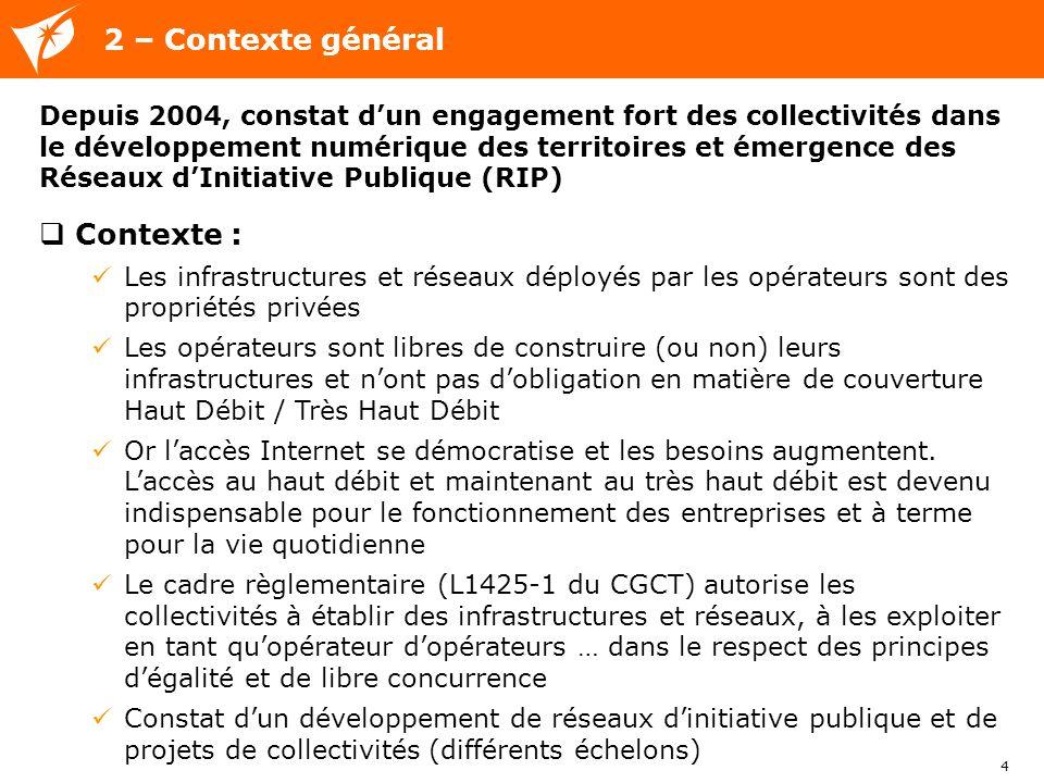 5 3 – Cadre dintervention des collectivités Client / usager final Gestionnaire d infrastructures passives Fourreaux, fibres noires, locaux techniques, etc.