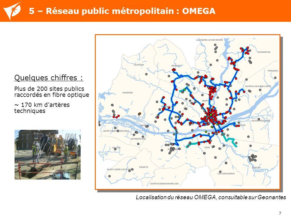 7 5 – Réseau public métropolitain : OMEGA Quelques chiffres : Plus de 200 sites publics raccordés en fibre optique ~ 170 km d'artères techniques Local