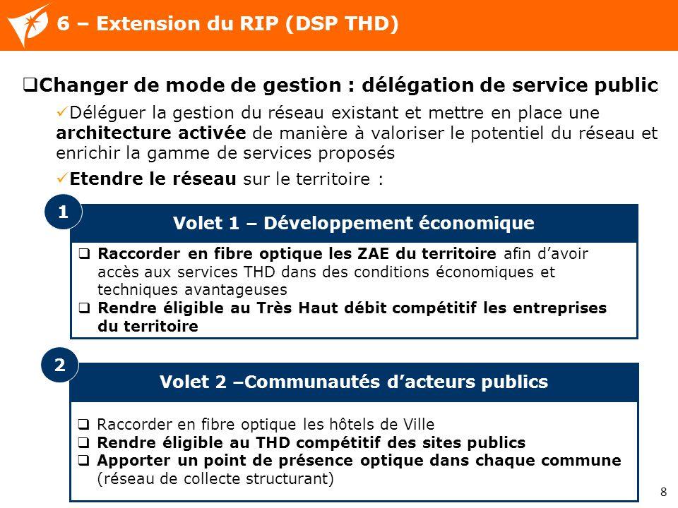 8 Changer de mode de gestion : délégation de service public Déléguer la gestion du réseau existant et mettre en place une architecture activée de mani
