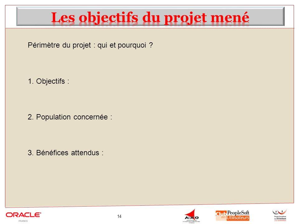14 Périmètre du projet : qui et pourquoi ? 1. Objectifs : 2. Population concernée : 3. Bénéfices attendus :