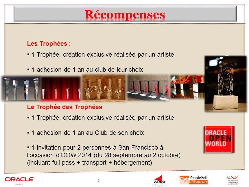 5 Les Trophées : 1 Trophée, création exclusive réalisée par un artiste 1 adhésion de 1 an au club de leur choix Le Trophée des Trophées 1 Trophée, cré