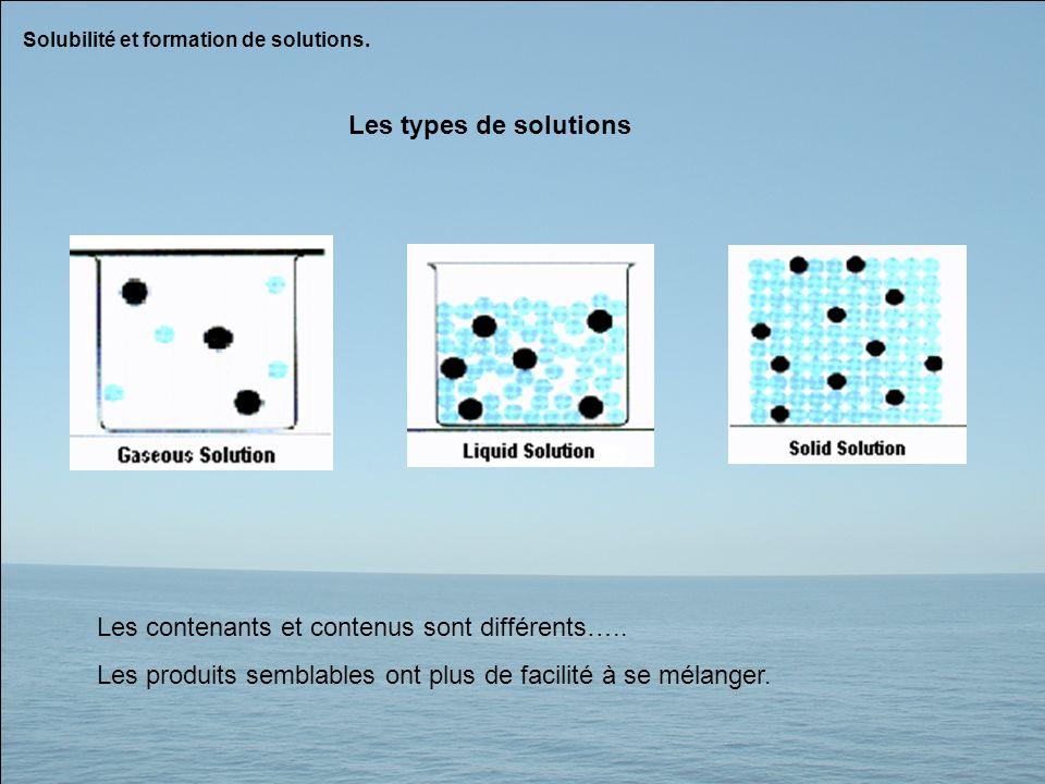 Solubilité et formation de solutions. Les types de solutions Les contenants et contenus sont différents….. Les produits semblables ont plus de facilit