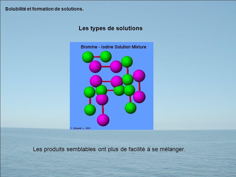 Solubilité et formation de solutions. Les types de solutions Les produits semblables ont plus de facilité à se mélanger.