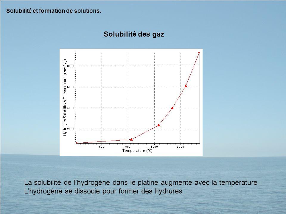 Solubilité et formation de solutions. Solubilité des gaz La solubilité de lhydrogène dans le platine augmente avec la température Lhydrogène se dissoc