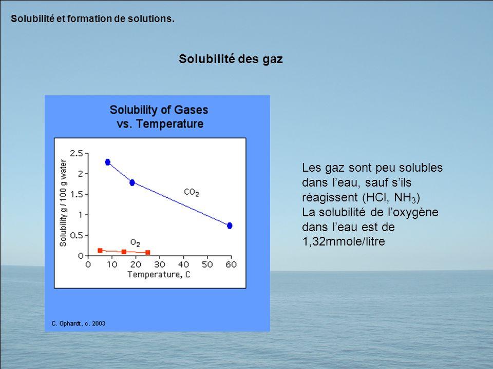 Solubilité et formation de solutions. Solubilité des gaz Les gaz sont peu solubles dans leau, sauf sils réagissent (HCl, NH 3 ) La solubilité de loxyg