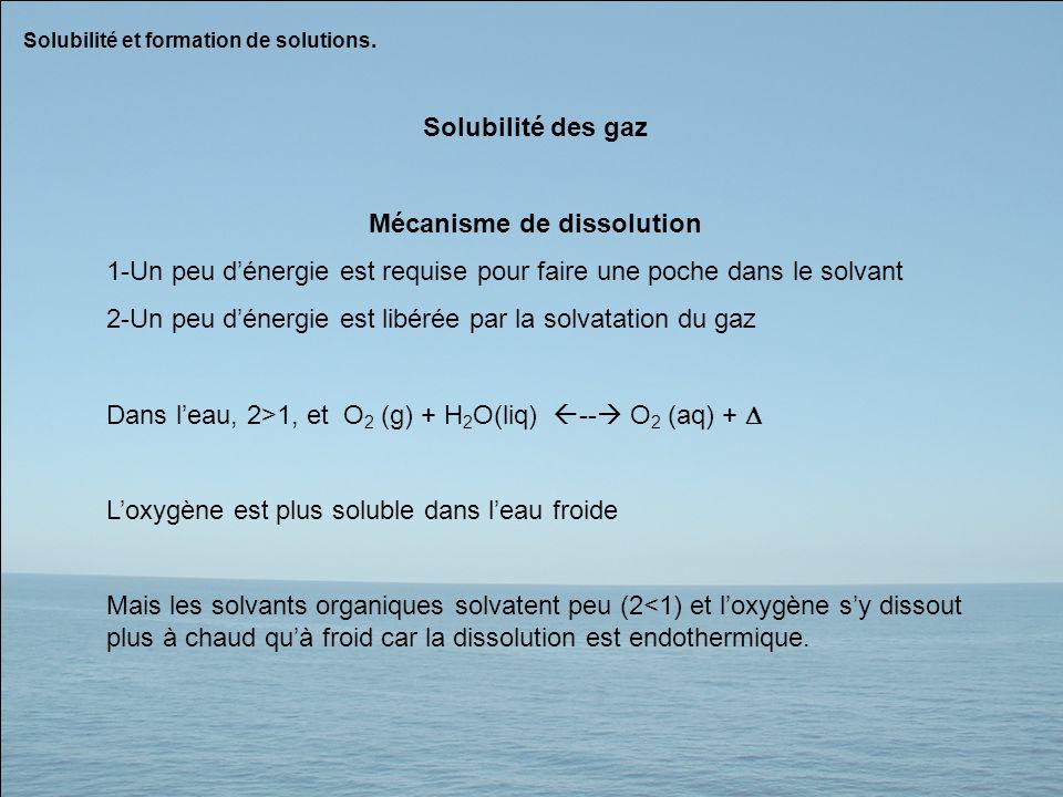 Solubilité et formation de solutions. Solubilité des gaz Mécanisme de dissolution 1-Un peu dénergie est requise pour faire une poche dans le solvant 2