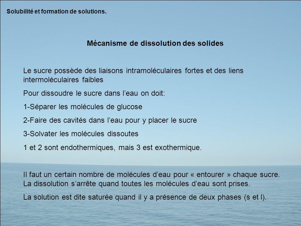Solubilité et formation de solutions. Mécanisme de dissolution des solides Le sucre possède des liaisons intramoléculaires fortes et des liens intermo