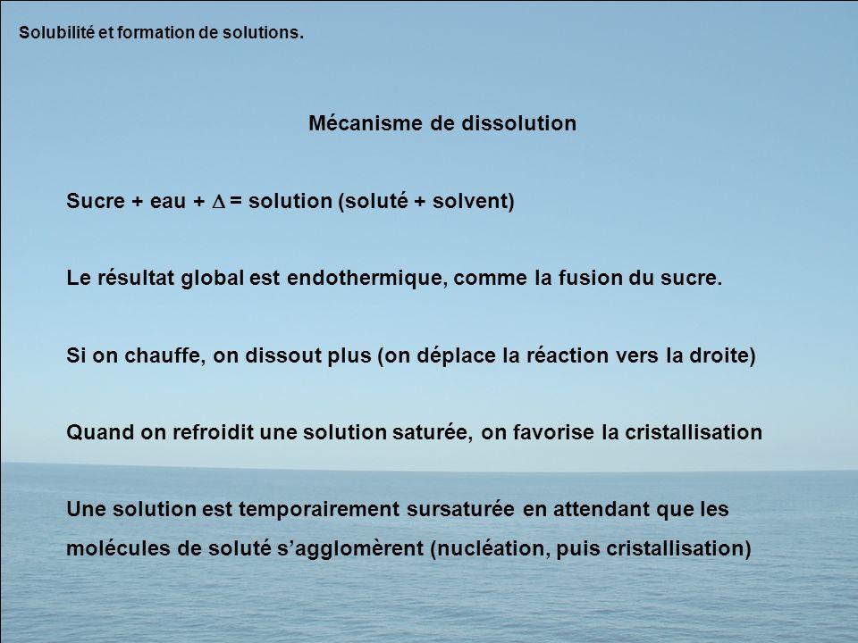 Solubilité et formation de solutions. Mécanisme de dissolution Sucre + eau + = solution (soluté + solvent) Le résultat global est endothermique, comme