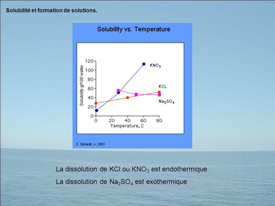 Solubilité et formation de solutions. La dissolution de KCl ou KNO 3 est endothermique La dissolution de Na 2 SO 4 est exothermique
