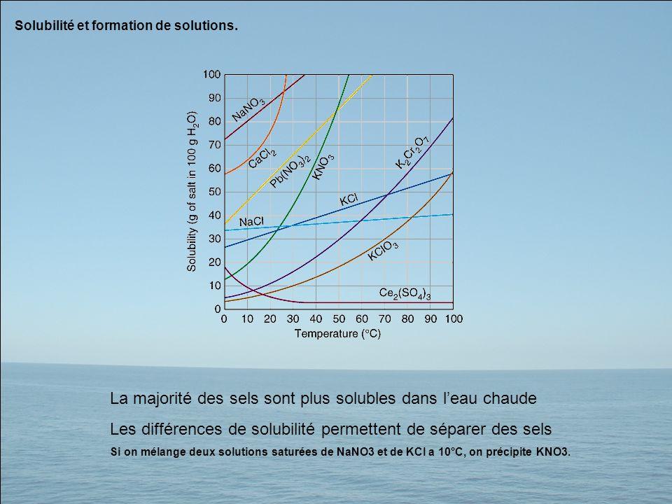 Solubilité et formation de solutions. La majorité des sels sont plus solubles dans leau chaude Les différences de solubilité permettent de séparer des