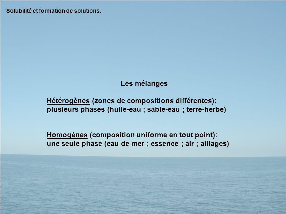 Les mélanges Hétérogènes (zones de compositions différentes): plusieurs phases (huile-eau ; sable-eau ; terre-herbe) Homogènes (composition uniforme e