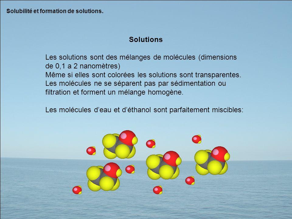 Solutions Les solutions sont des mélanges de molécules (dimensions de 0,1 a 2 nanomètres) Même si elles sont colorées les solutions sont transparentes