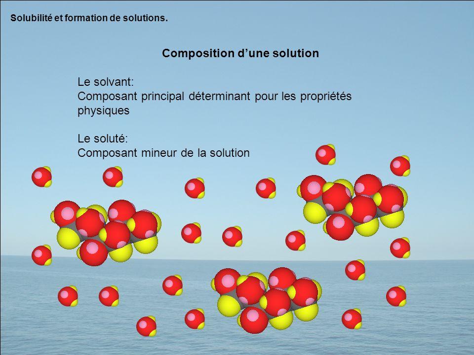 Composition dune solution Le solvant: Composant principal déterminant pour les propriétés physiques Le soluté: Composant mineur de la solution Solubil