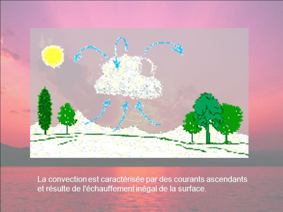 La convection est caractérisée par des courants ascendants et résulte de l'échauffement inégal de la surface.
