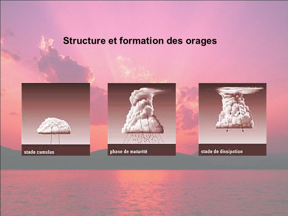 Structure et formation des orages