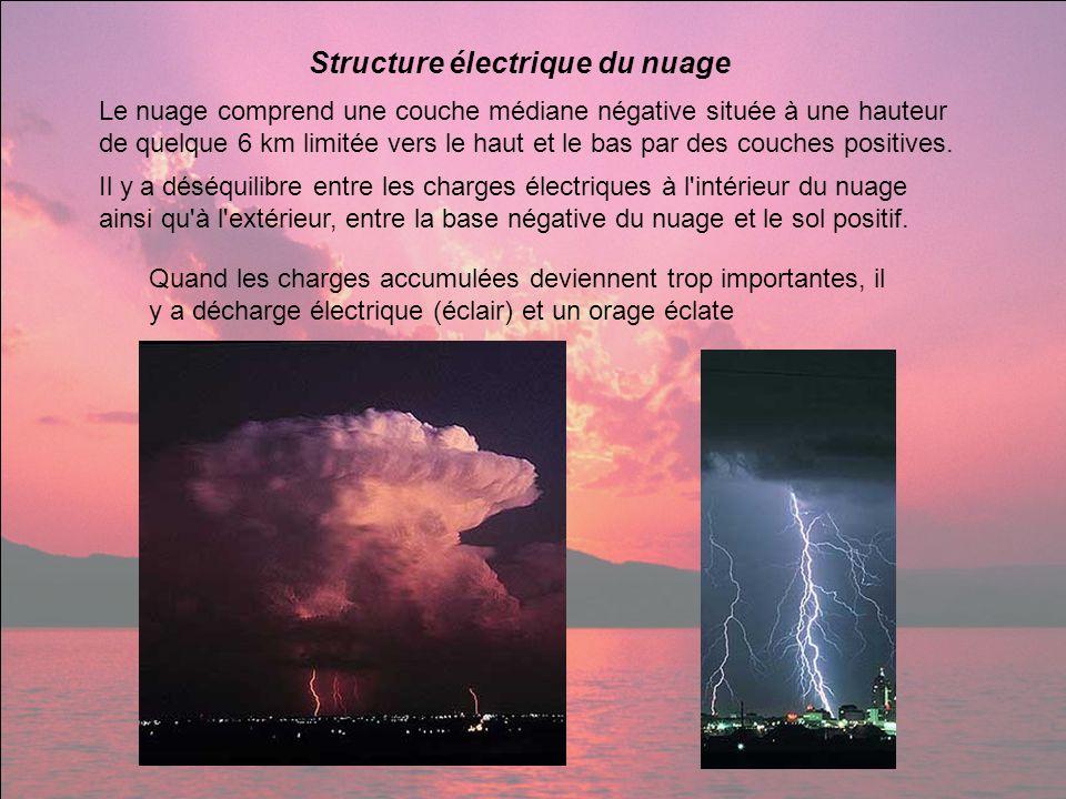 Structure électrique du nuage Le nuage comprend une couche médiane négative située à une hauteur de quelque 6 km limitée vers le haut et le bas par de