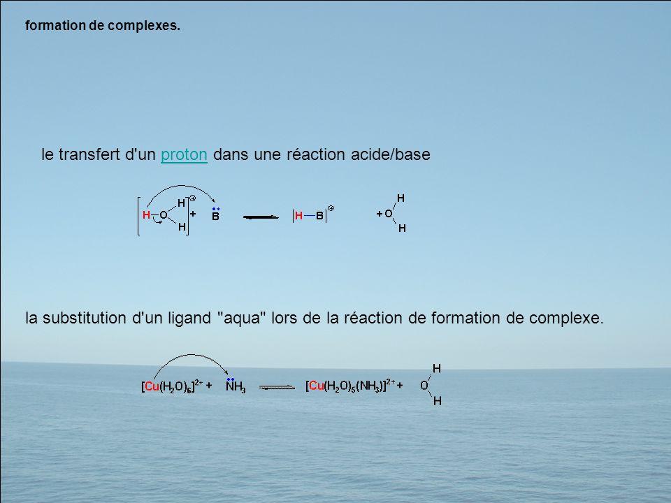 formation de complexes. le transfert d'un proton dans une réaction acide/baseproton la substitution d'un ligand